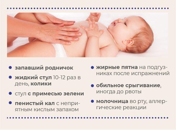 симтомы дисбактериоза у детей