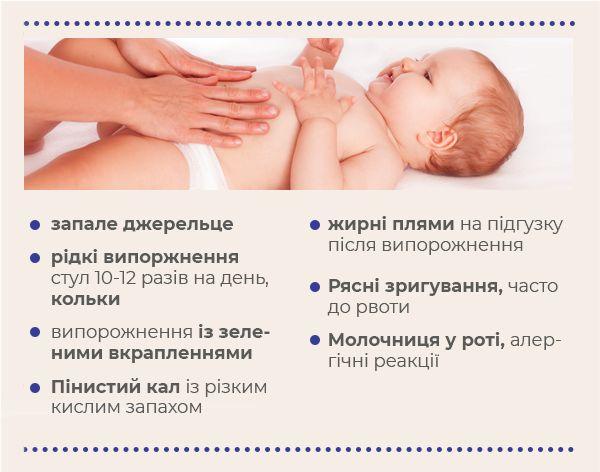 симтомов дисбактеріозу у дітей